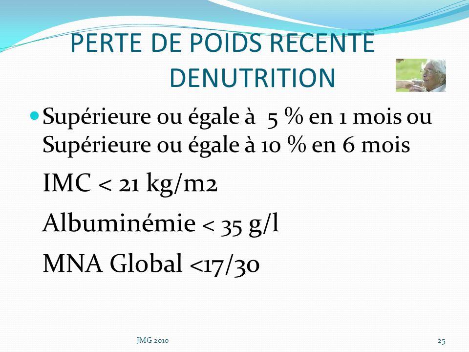 PERTE DE POIDS RECENTE DENUTRITION Supérieure ou égale à 5 % en 1 mois ou Supérieure ou égale à 10 % en 6 mois IMC < 21 kg/m2 Albuminémie < 35 g/l MNA