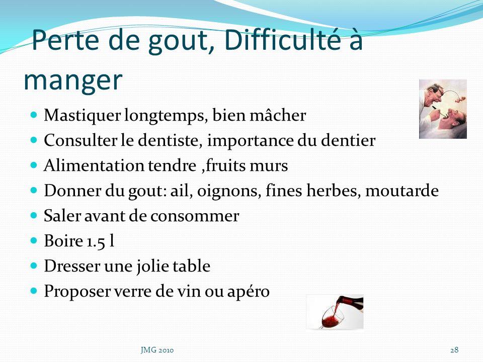 Perte de gout, Difficulté à manger Mastiquer longtemps, bien mâcher Consulter le dentiste, importance du dentier Alimentation tendre,fruits murs Donne