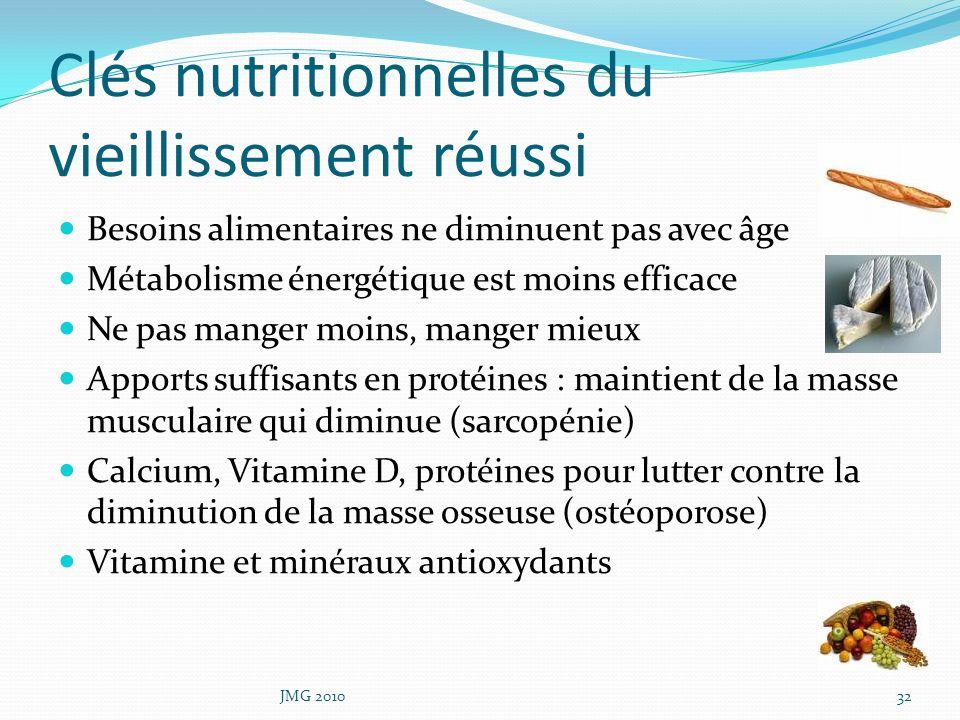 Clés nutritionnelles du vieillissement réussi Besoins alimentaires ne diminuent pas avec âge Métabolisme énergétique est moins efficace Ne pas manger