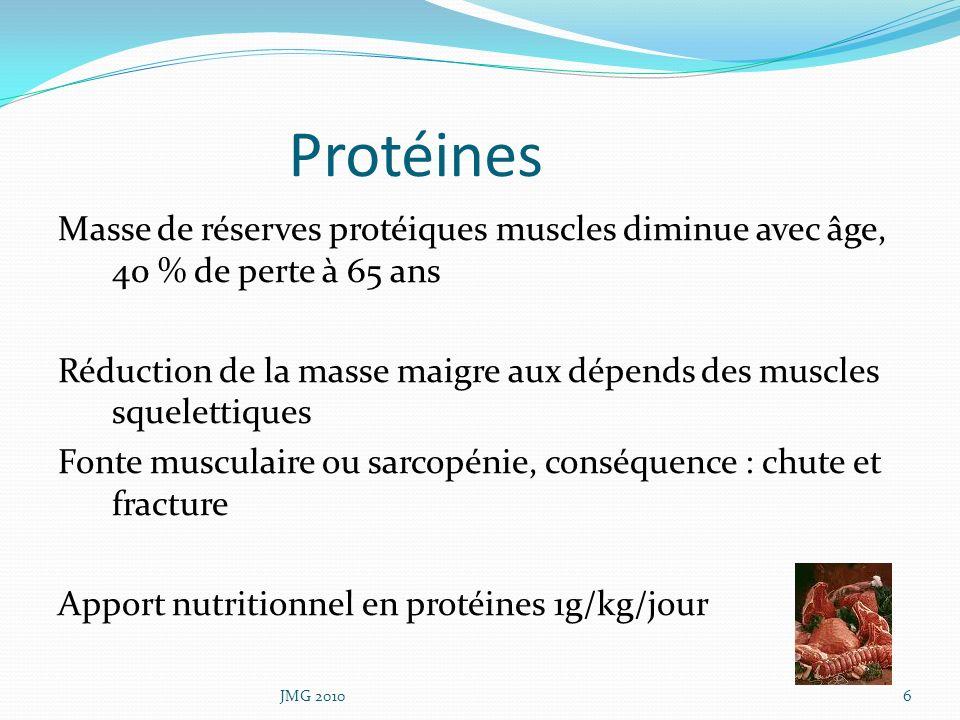 Protéines Masse de réserves protéiques muscles diminue avec âge, 40 % de perte à 65 ans Réduction de la masse maigre aux dépends des muscles squeletti
