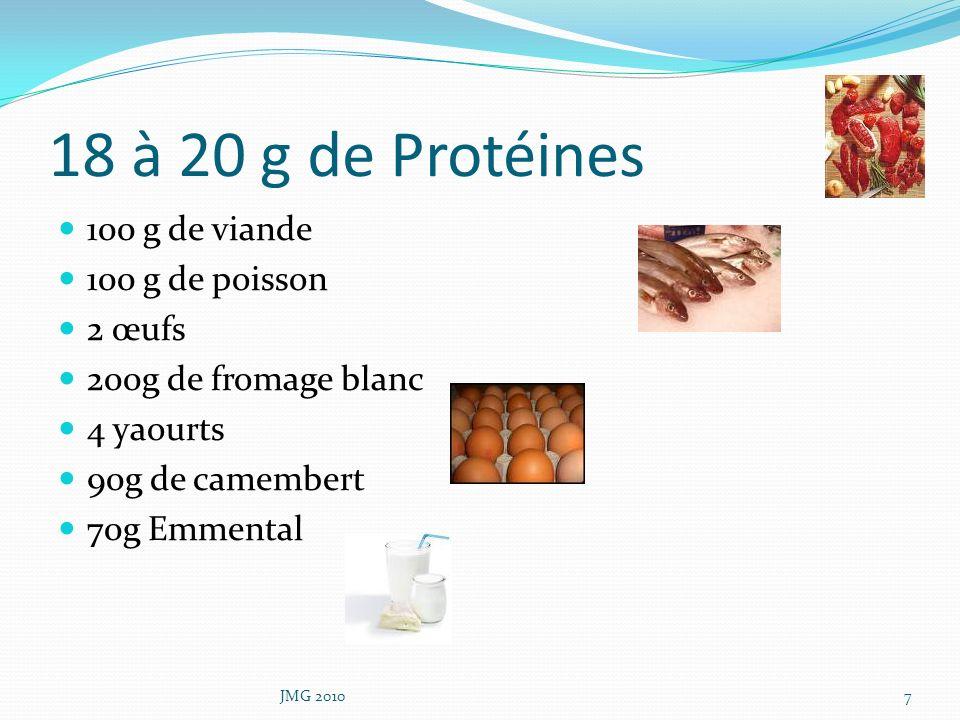 18 à 20 g de Protéines 100 g de viande 100 g de poisson 2 œufs 200g de fromage blanc 4 yaourts 90g de camembert 70g Emmental JMG 20107