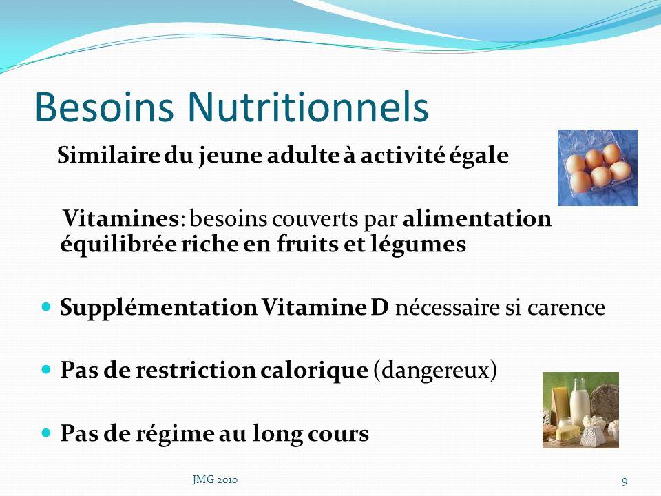 Besoins Nutritionnels Similaire du jeune adulte à activité égale Vitamines: besoins couverts par alimentation équilibrée riche en fruits et légumes Su