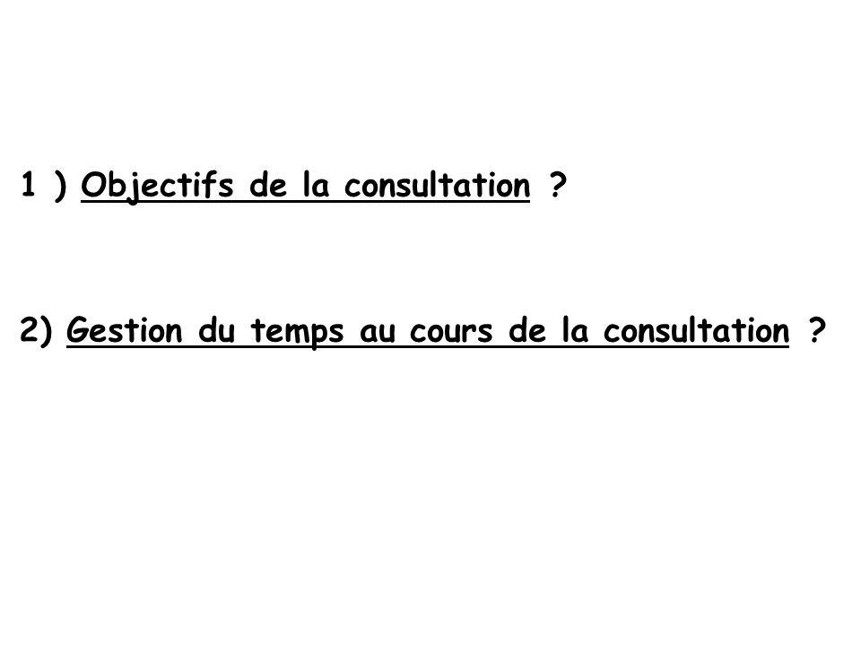 1 ) Objectifs de la consultation ? 2) Gestion du temps au cours de la consultation ?