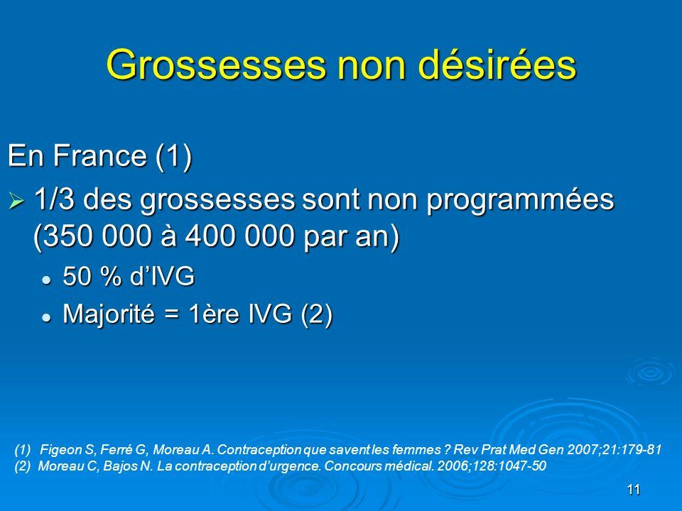 11 Grossesses non désirées En France (1) 1/3 des grossesses sont non programmées (350 000 à 400 000 par an) 1/3 des grossesses sont non programmées (3