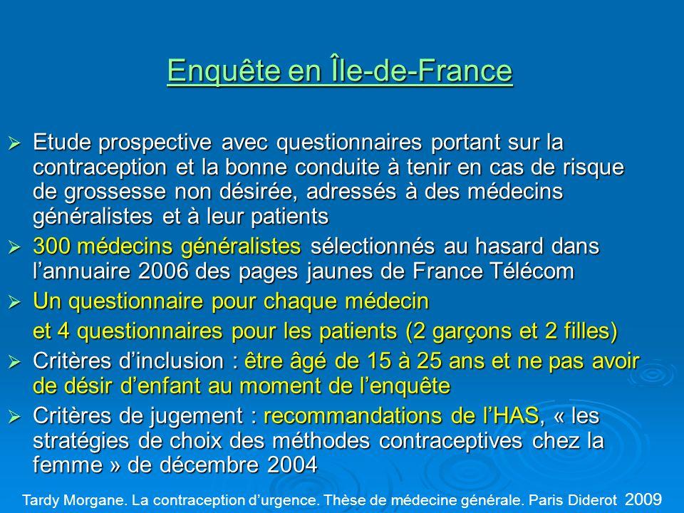 Enquête en Île-de-France Etude prospective avec questionnaires portant sur la contraception et la bonne conduite à tenir en cas de risque de grossesse