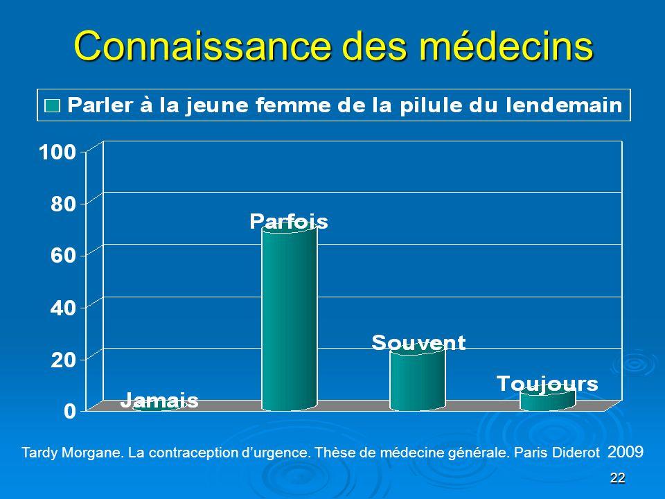 22 Connaissance des médecins Tardy Morgane. La contraception durgence. Thèse de médecine générale. Paris Diderot 2009