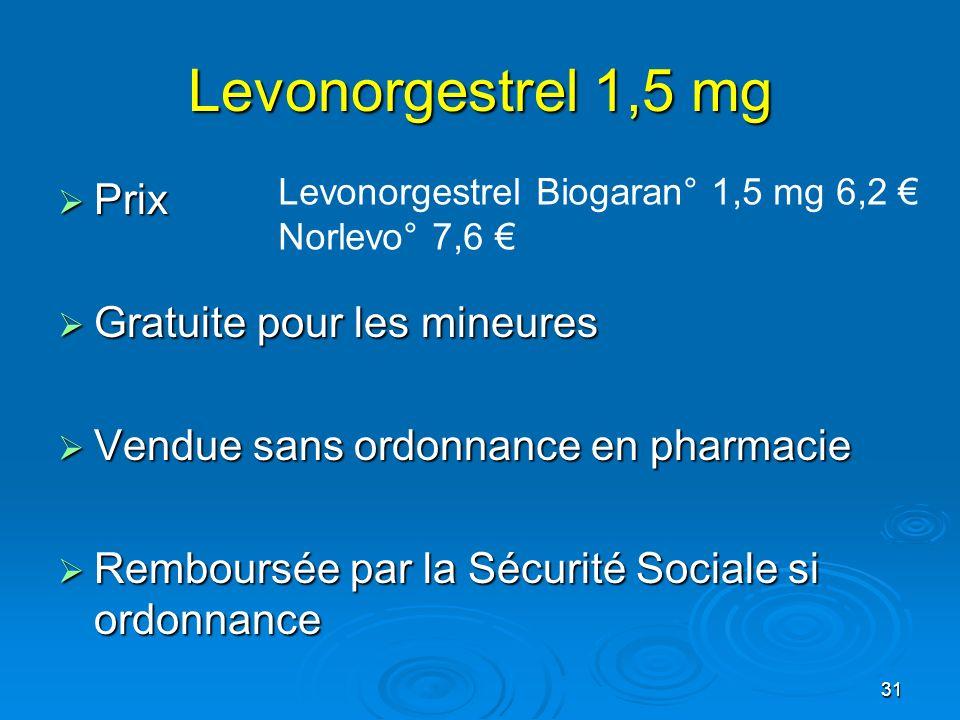 31 Levonorgestrel 1,5 mg Prix Prix Gratuite pour les mineures Gratuite pour les mineures Vendue sans ordonnance en pharmacie Vendue sans ordonnance en