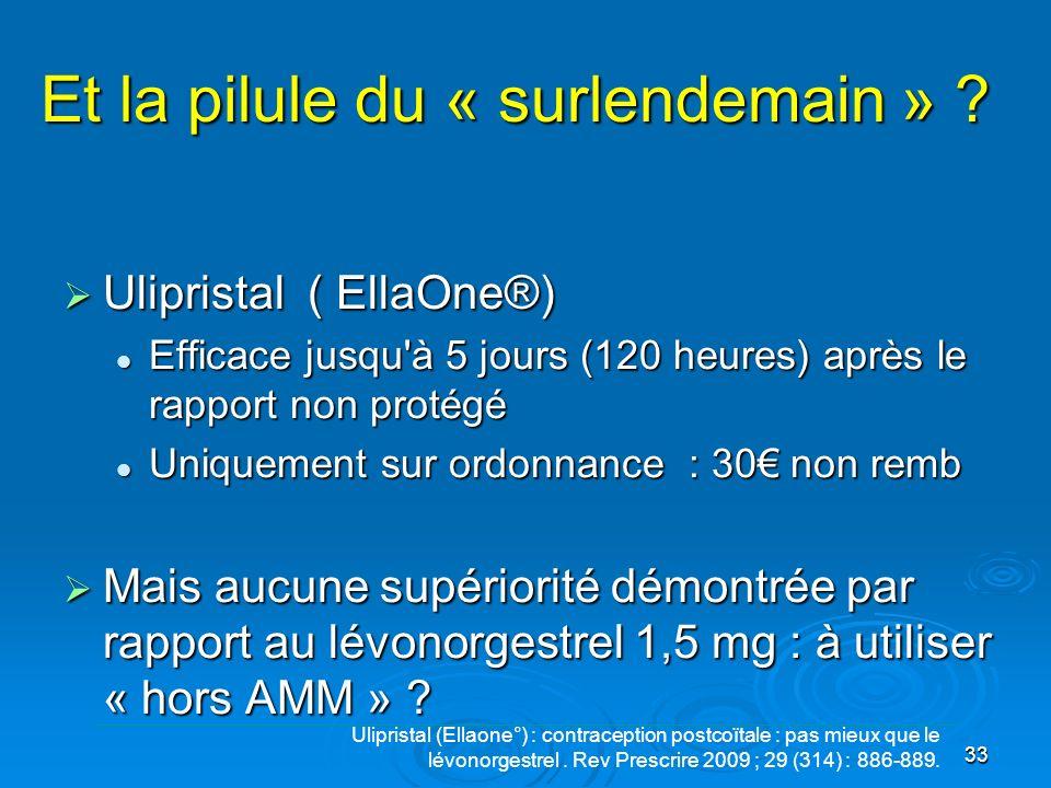 Et la pilule du « surlendemain » ? Ulipristal ( EllaOne®) Ulipristal ( EllaOne®) Efficace jusqu'à 5 jours (120 heures) après le rapport non protégé Ef