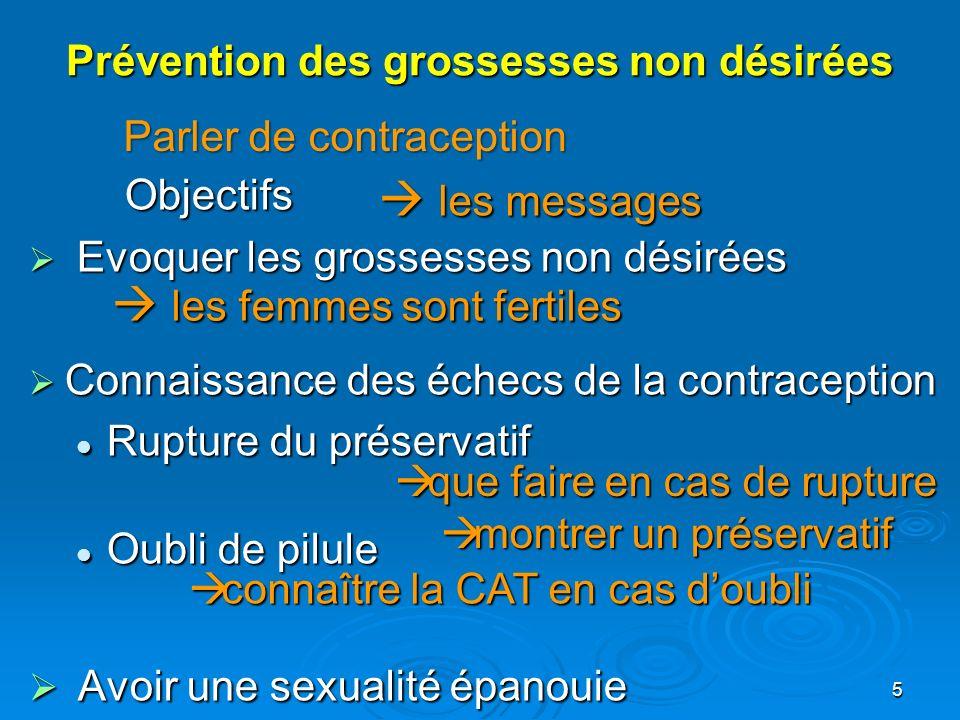 5 Prévention des grossesses non désirées Objectifs Evoquer les grossesses non désirées Evoquer les grossesses non désirées Connaissance des échecs de