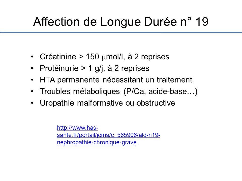 Affection de Longue Durée n° 19 Créatinine > 150 mol/l, à 2 reprises Protéinurie > 1 g/j, à 2 reprises HTA permanente nécessitant un traitement Troubles métaboliques (P/Ca, acide-base…) Uropathie malformative ou obstructive http://www.has- sante.fr/portail/jcms/c_565906/ald-n19- nephropathie-chronique-gravehttp://www.has- sante.fr/portail/jcms/c_565906/ald-n19- nephropathie-chronique-grave.