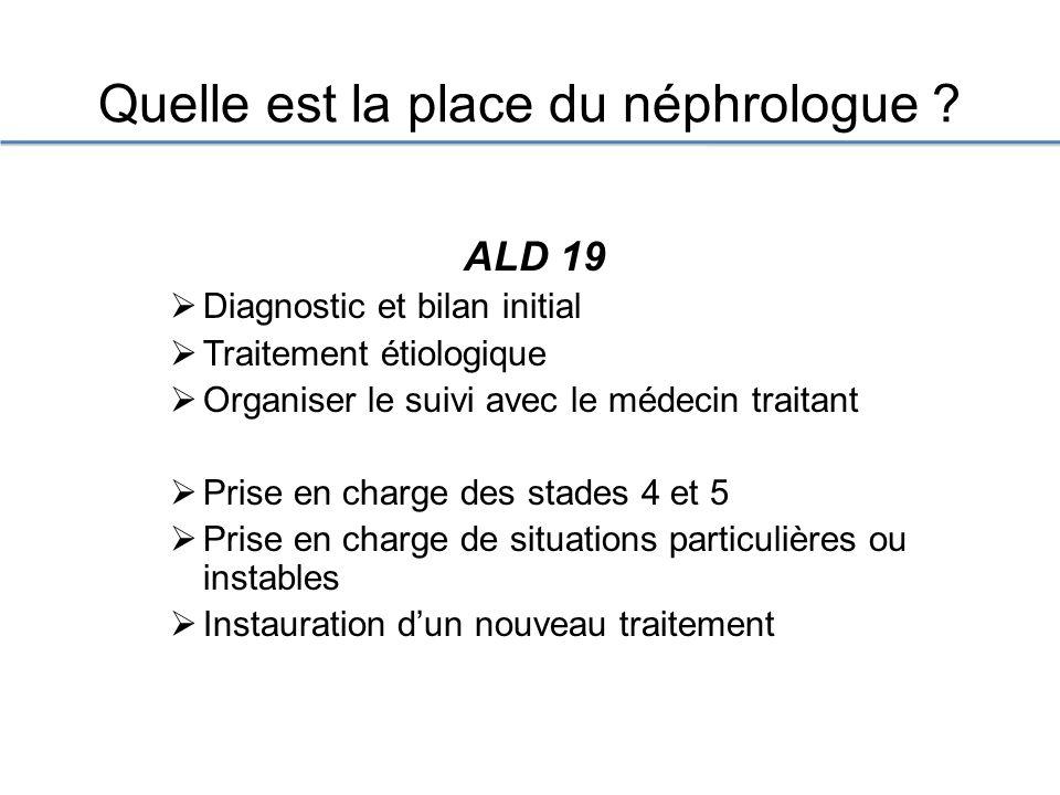 Quelle est la place du néphrologue .