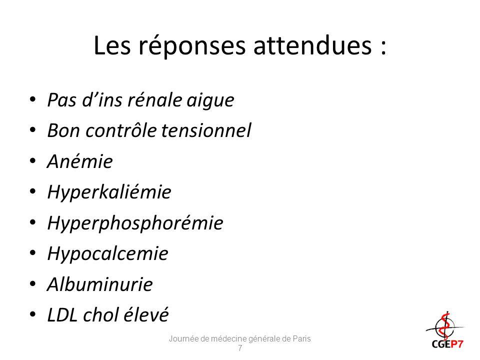 Les réponses attendues : Pas dins rénale aigue Bon contrôle tensionnel Anémie Hyperkaliémie Hyperphosphorémie Hypocalcemie Albuminurie LDL chol élevé Journée de médecine générale de Paris 7