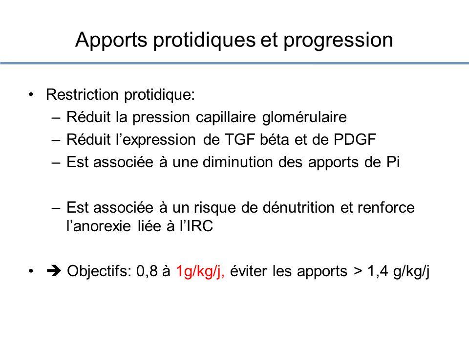 Apports protidiques et progression Restriction protidique: –Réduit la pression capillaire glomérulaire –Réduit lexpression de TGF béta et de PDGF –Est associée à une diminution des apports de Pi –Est associée à un risque de dénutrition et renforce lanorexie liée à lIRC Objectifs: 0,8 à 1g/kg/j, éviter les apports > 1,4 g/kg/j