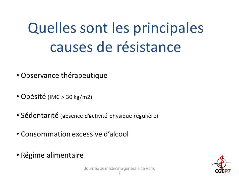 Quelles sont les principales causes de résistance Observance thérapeutique Obésité (IMC > 30 kg/m2) Sédentarité (absence dactivité physique régulière) Consommation excessive dalcool Régime alimentaire Journée de médecine générale de Paris 7