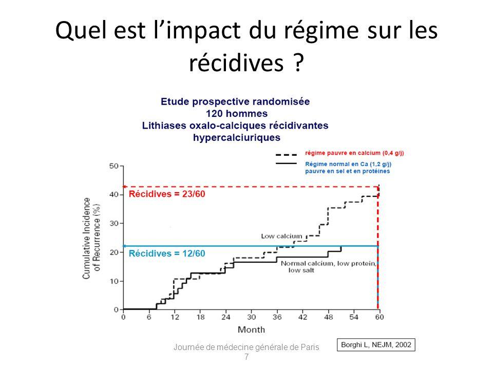 Quel est limpact du régime sur les récidives ? Journée de médecine générale de Paris 7