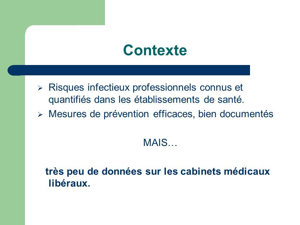 Contexte Risques infectieux professionnels connus et quantifiés dans les établissements de santé. Mesures de prévention efficaces, bien documentés MAI