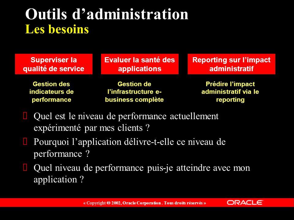 « Copyright 2002, Oracle Corporation. Tous droits réservés » Outils dadministration Les besoins Quel est le niveau de performance actuellement expérim