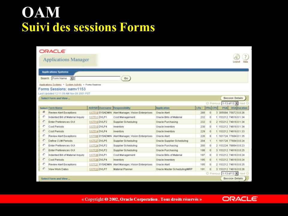« Copyright 2002, Oracle Corporation. Tous droits réservés » OAM Suivi des sessions Forms