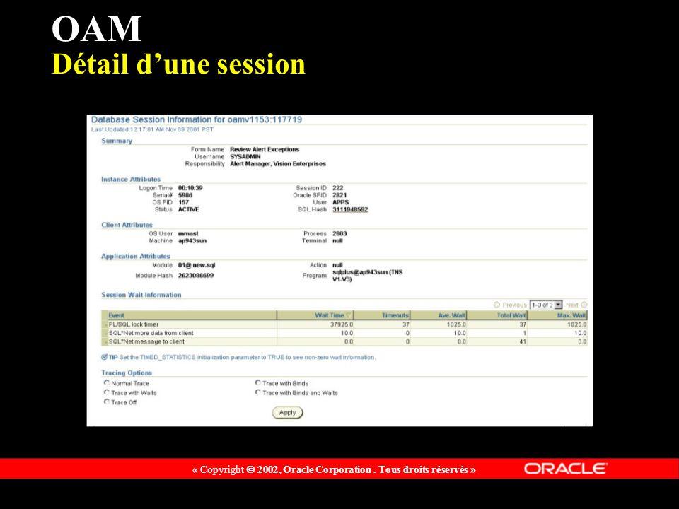 « Copyright 2002, Oracle Corporation. Tous droits réservés » OAM Détail dune session