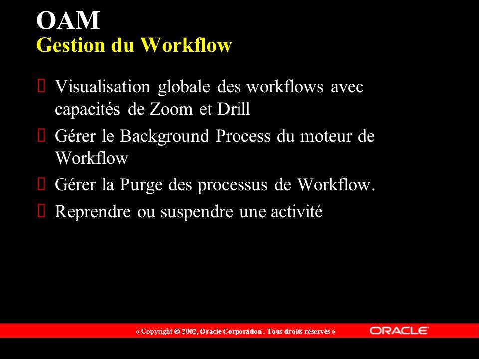 « Copyright 2002, Oracle Corporation. Tous droits réservés » OAM Gestion du Workflow Visualisation globale des workflows avec capacités de Zoom et Dri