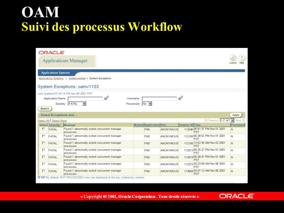 « Copyright 2002, Oracle Corporation. Tous droits réservés » OAM Suivi des processus Workflow