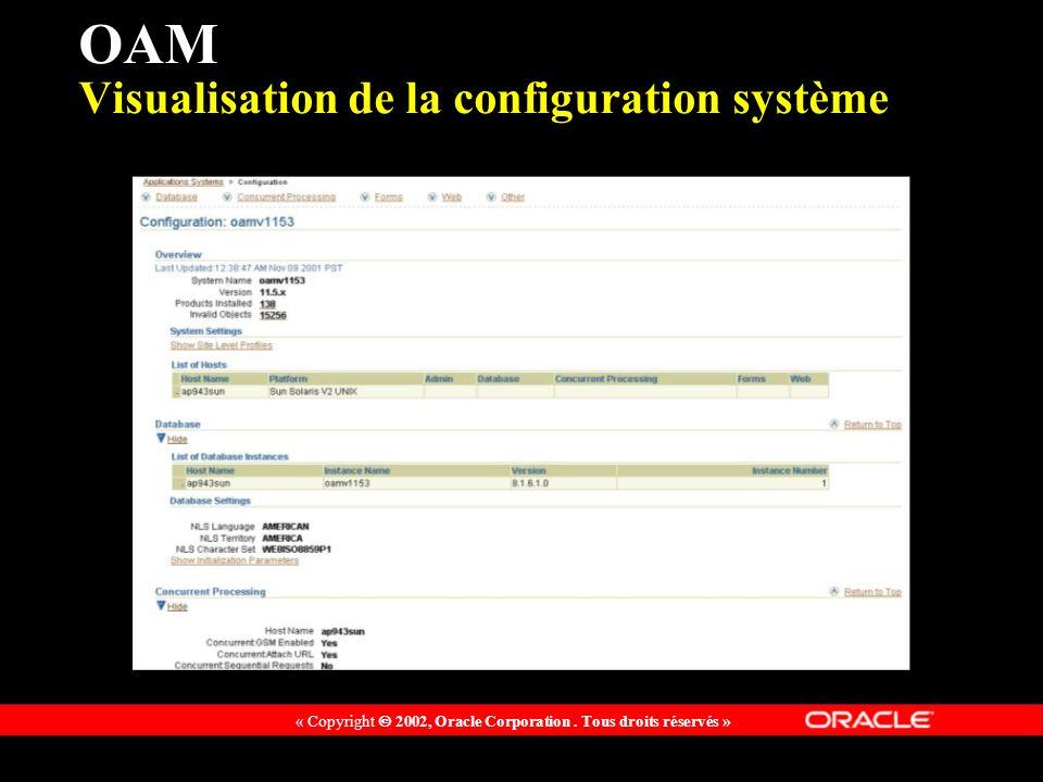 « Copyright 2002, Oracle Corporation. Tous droits réservés » OAM Visualisation de la configuration système