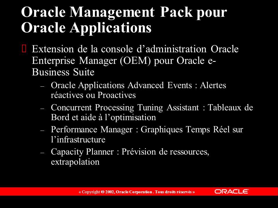 « Copyright 2002, Oracle Corporation. Tous droits réservés » Oracle Management Pack pour Oracle Applications Extension de la console dadministration O