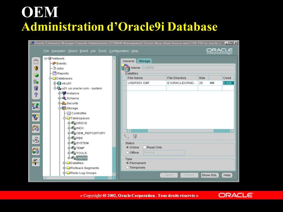 « Copyright 2002, Oracle Corporation. Tous droits réservés » OEM Administration dOracle9i Database