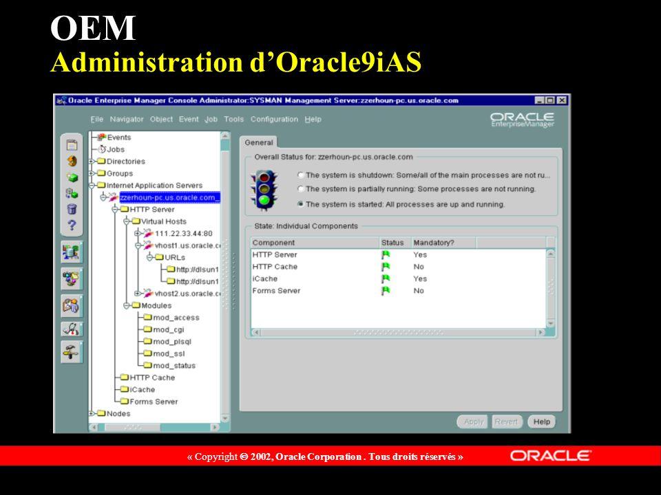 « Copyright 2002, Oracle Corporation. Tous droits réservés » OEM Administration dOracle9iAS