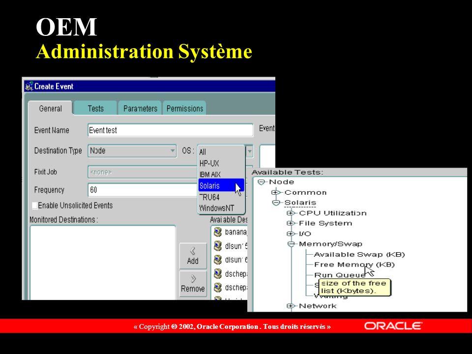 « Copyright 2002, Oracle Corporation. Tous droits réservés » OEM Administration Système