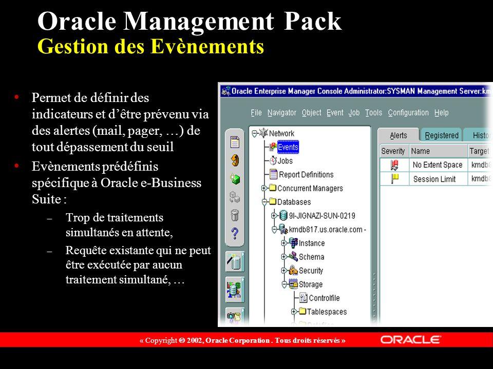 « Copyright 2002, Oracle Corporation. Tous droits réservés » Oracle Management Pack Gestion des Evènements Permet de définir des indicateurs et dêtre
