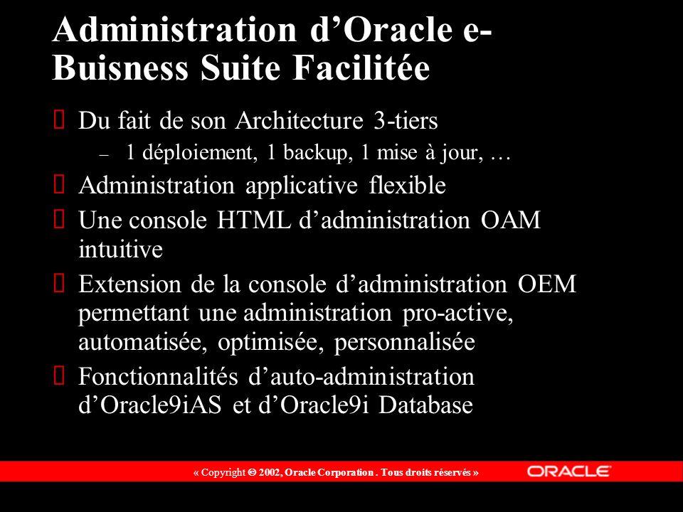 Administration dOracle e- Buisness Suite Facilitée Du fait de son Architecture 3-tiers – 1 déploiement, 1 backup, 1 mise à jour, … Administration appl