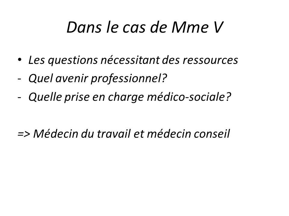Dans le cas de Mme V Les questions nécessitant des ressources -Quel avenir professionnel? -Quelle prise en charge médico-sociale? => Médecin du travai
