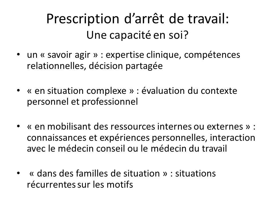 Prescription darrêt de travail: Une capacité en soi? un « savoir agir » : expertise clinique, compétences relationnelles, décision partagée « en situa
