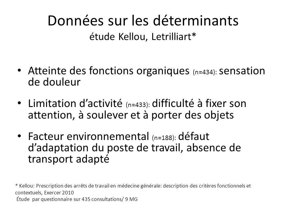 Données sur les déterminants étude Kellou, Letrilliart* Atteinte des fonctions organiques (n=434): sensation de douleur Limitation dactivité (n=433):