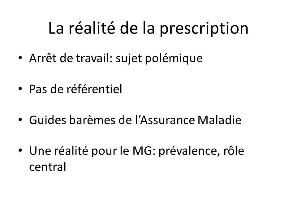 La réalité de la prescription Arrêt de travail: sujet polémique Pas de référentiel Guides barèmes de lAssurance Maladie Une réalité pour le MG: préval