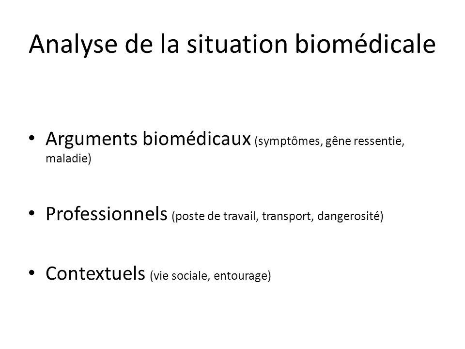 Analyse de la situation biomédicale Arguments biomédicaux (symptômes, gêne ressentie, maladie) Professionnels (poste de travail, transport, dangerosit