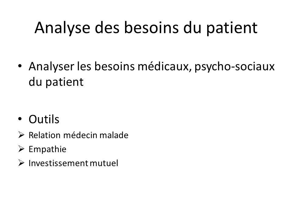 Analyse des besoins du patient Analyser les besoins médicaux, psycho-sociaux du patient Outils Relation médecin malade Empathie Investissement mutuel