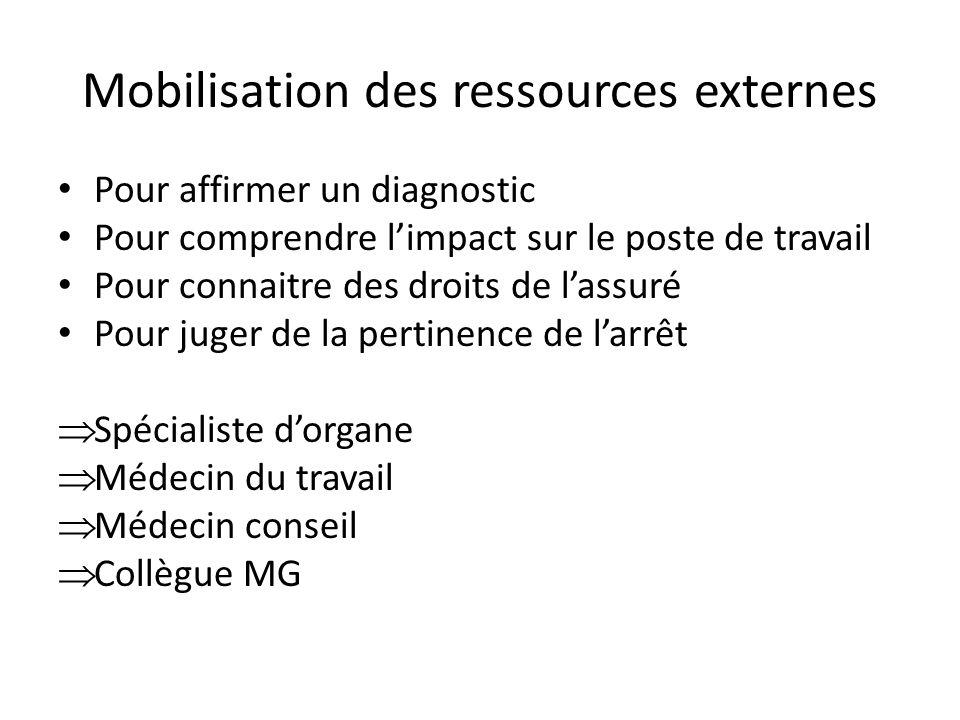 Mobilisation des ressources externes Pour affirmer un diagnostic Pour comprendre limpact sur le poste de travail Pour connaitre des droits de lassuré