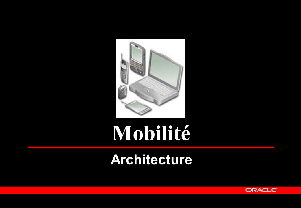 Mobilité Architecture