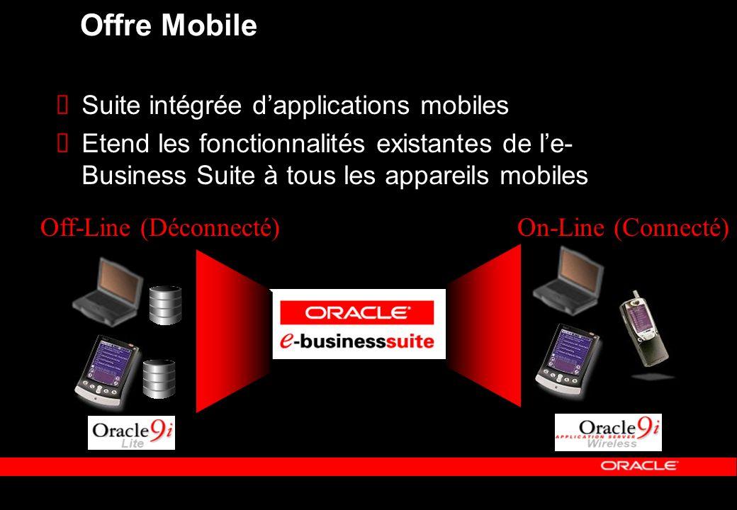 Offre Mobile Suite intégrée dapplications mobiles Etend les fonctionnalités existantes de le- Business Suite à tous les appareils mobiles On-Line (Con