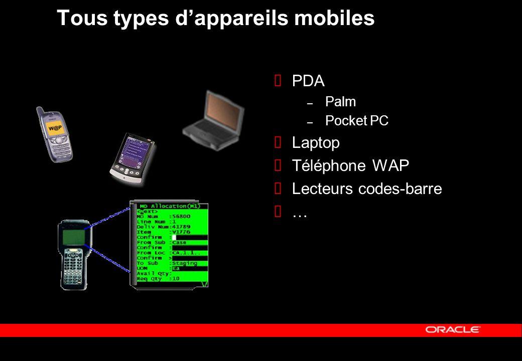 Tous types dappareils mobiles PDA – Palm – Pocket PC Laptop Téléphone WAP Lecteurs codes-barre …