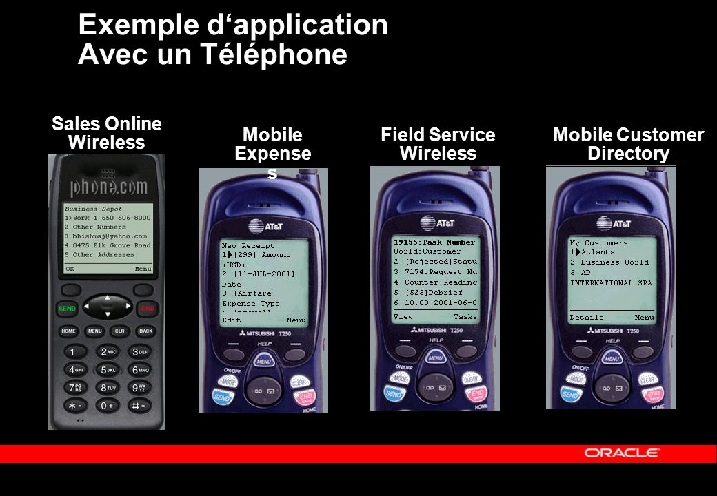Exemple dapplication Avec un Téléphone Field Service Wireless Mobile Expense s Sales Online Wireless Mobile Customer Directory