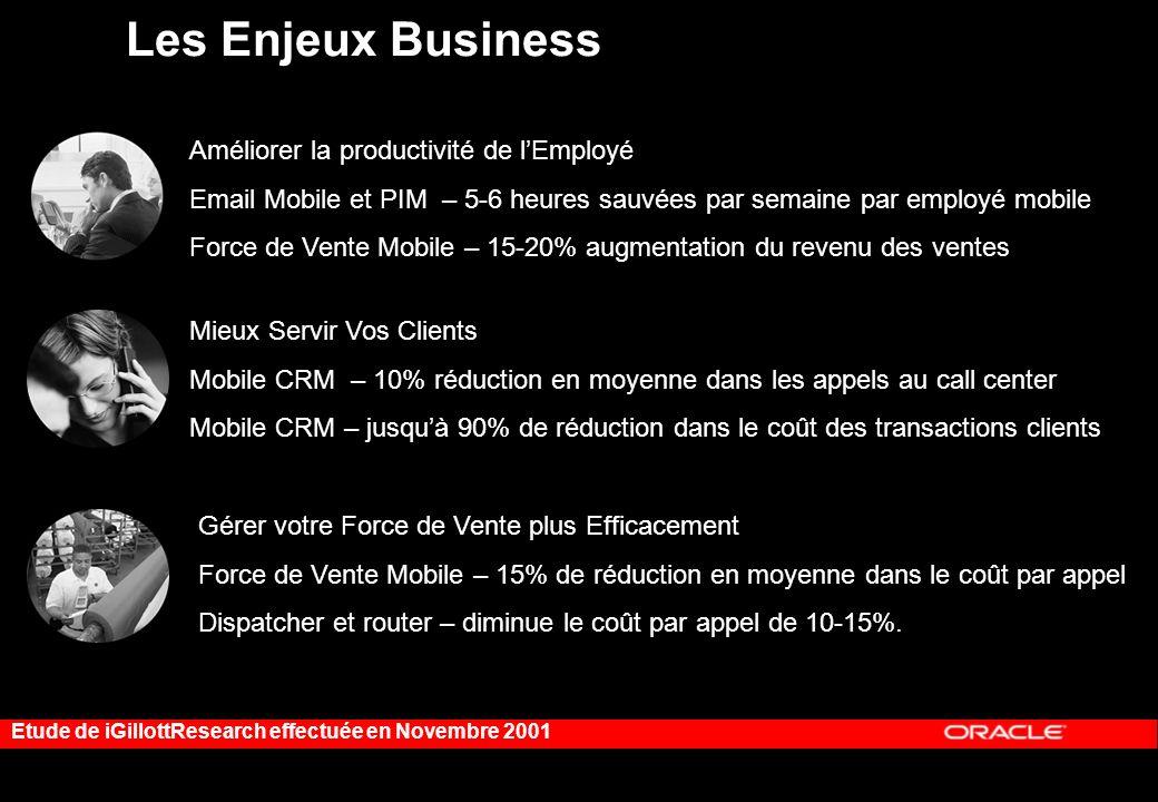 Les Enjeux Business Gérer votre Force de Vente plus Efficacement Force de Vente Mobile – 15% de réduction en moyenne dans le coût par appel Dispatcher