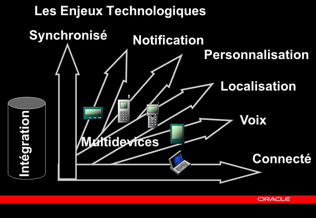 Notification Personnalisation Voix Localisation Les Enjeux Technologiques Connecté Synchronisé Intégration Multidevices
