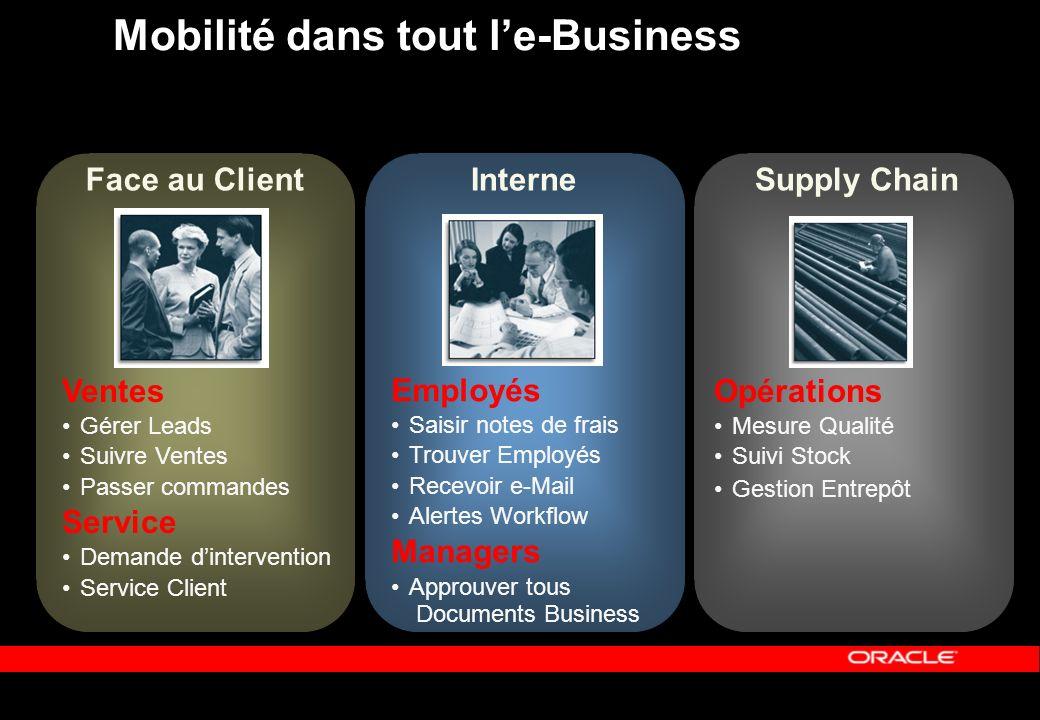 Mobilité Oracle9iAS Wireless