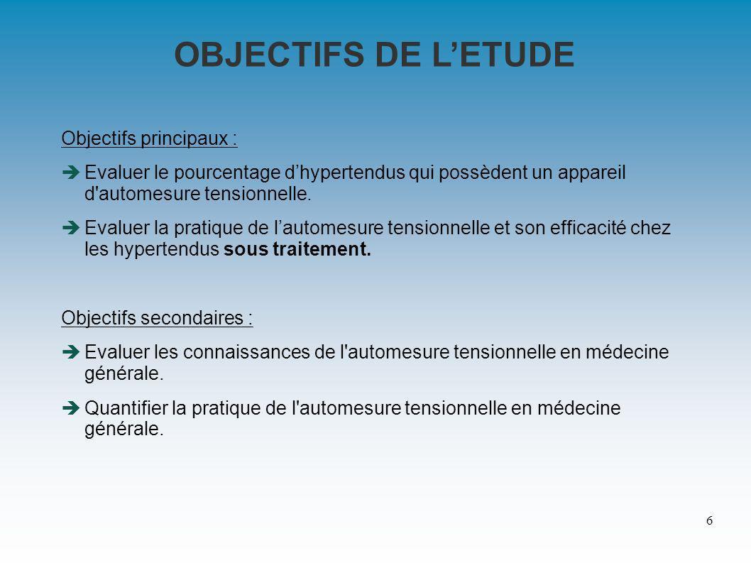 OBJECTIFS DE LETUDE Objectifs principaux : Evaluer le pourcentage dhypertendus qui possèdent un appareil d automesure tensionnelle.