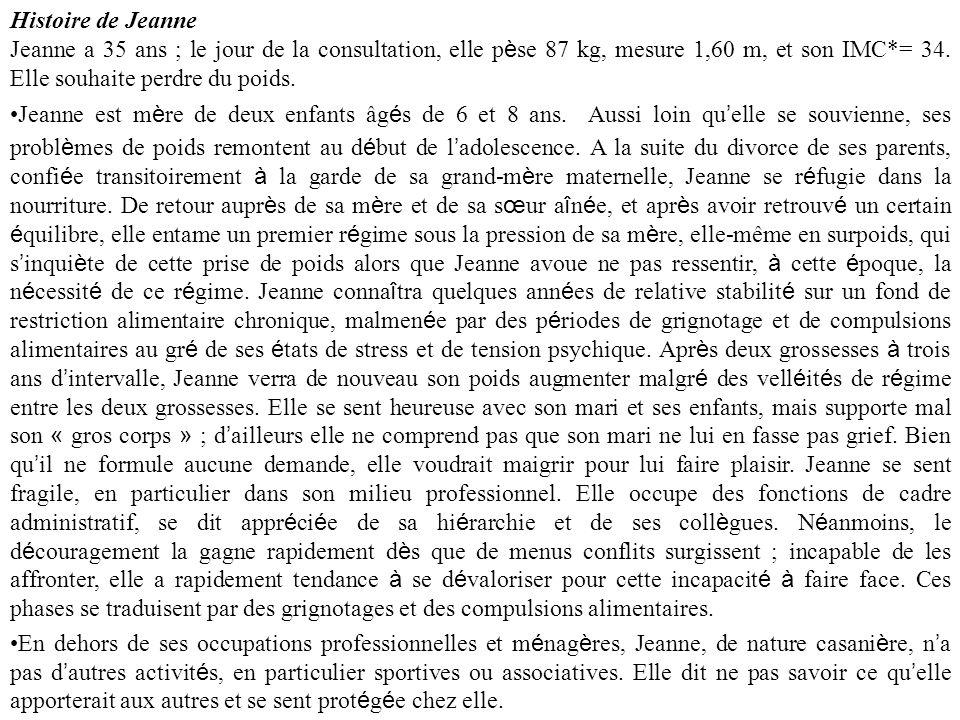 Histoire de Jeanne Jeanne a 35 ans ; le jour de la consultation, elle p è se 87 kg, mesure 1,60 m, et son IMC*= 34.