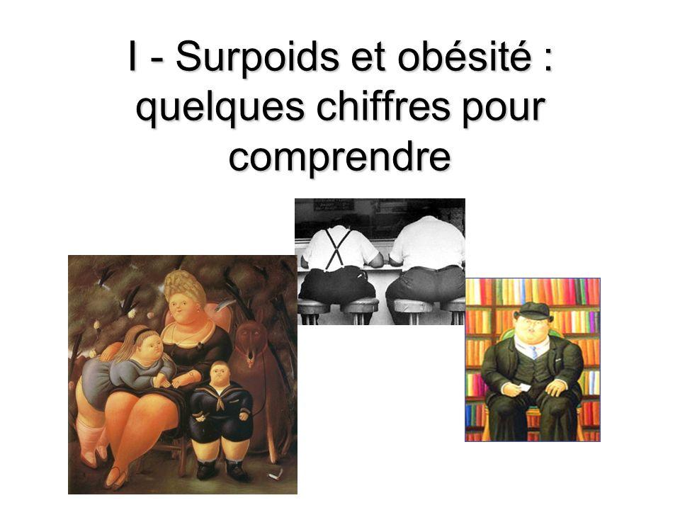 I - Surpoids et obésité : quelques chiffres pour comprendre