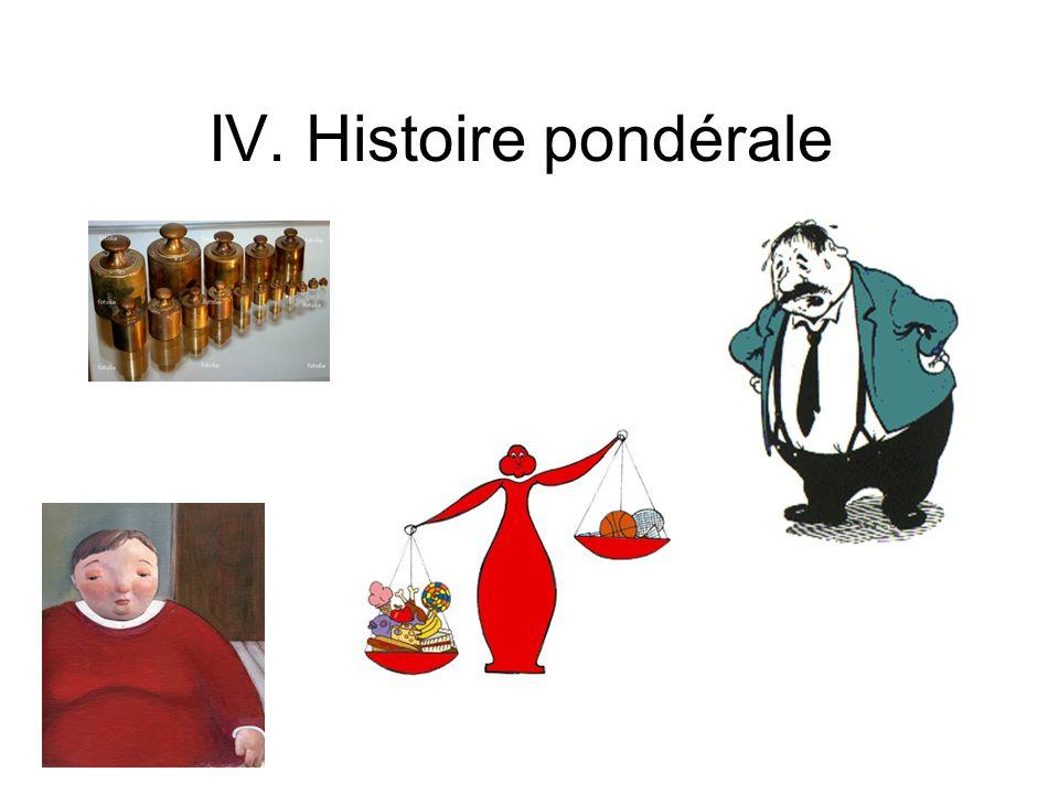 IV. Histoire pondérale